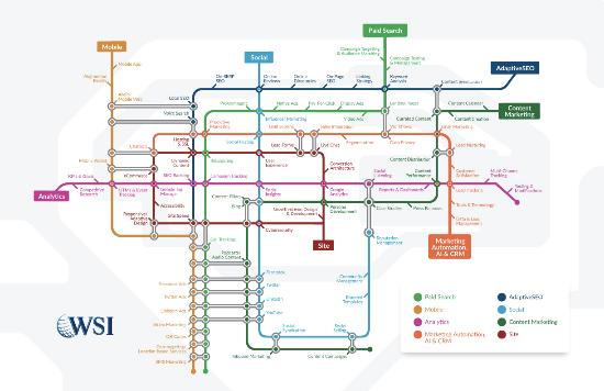 Digital Planning Methodology- Digital Marketing Campaign