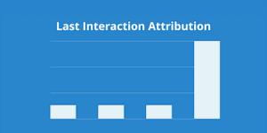 Last Interaction Attribution- Google Analytics