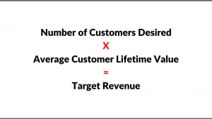 Step 1 Know the desired number of customers and the lifetime value of the customer