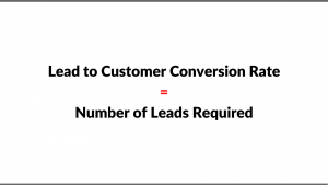 Step 2 Find the lead conversion rate and the number of leads desired