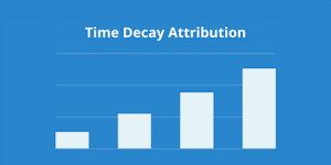 TIme Decay Attribution- Google Analytics