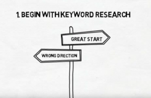 Begin with keyword research - lead generation tips