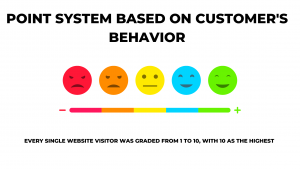 Customer rating system