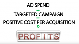 Know your cost-per-acquisition (CPA)- ways to improve your display ads