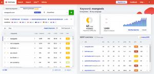 Mangools keyword research tool review
